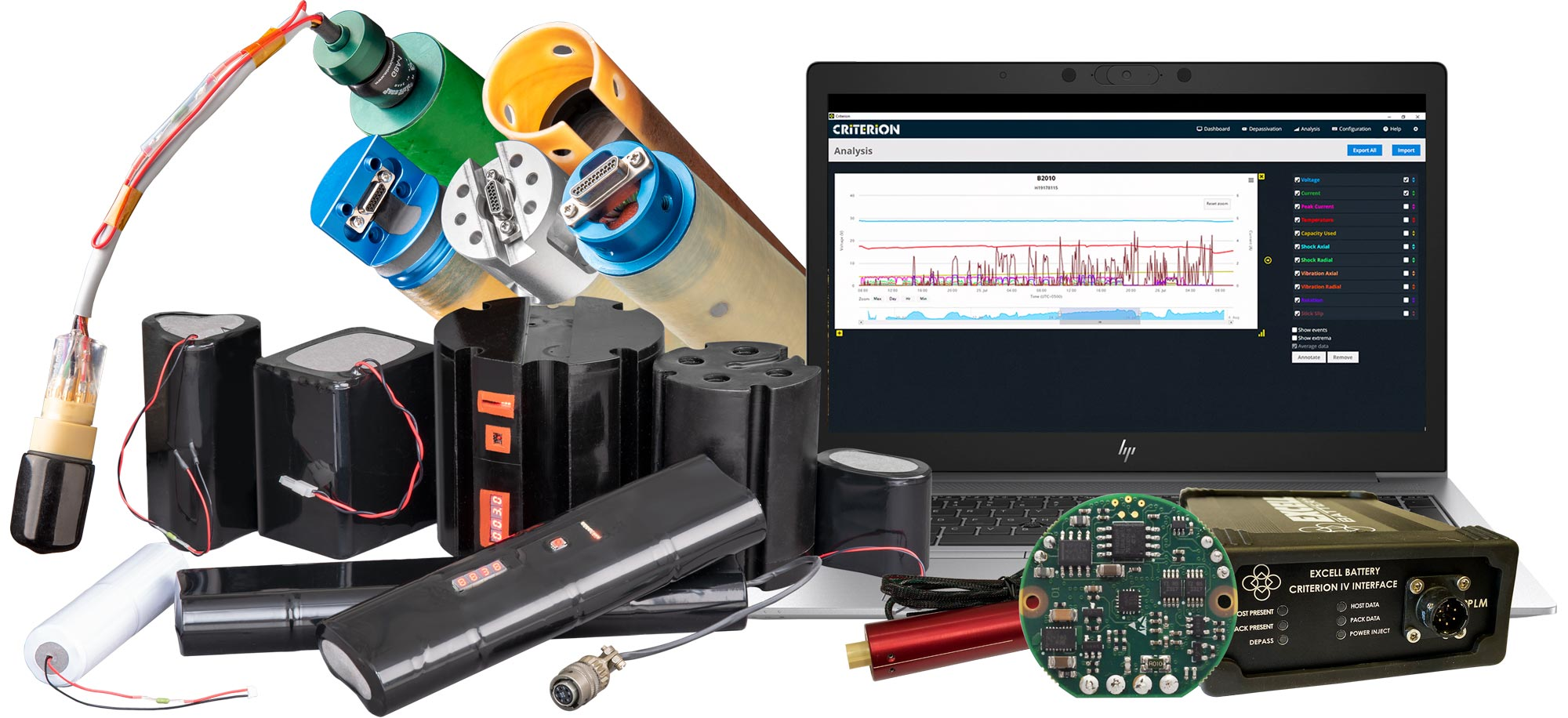 lithium ion custom battery packs